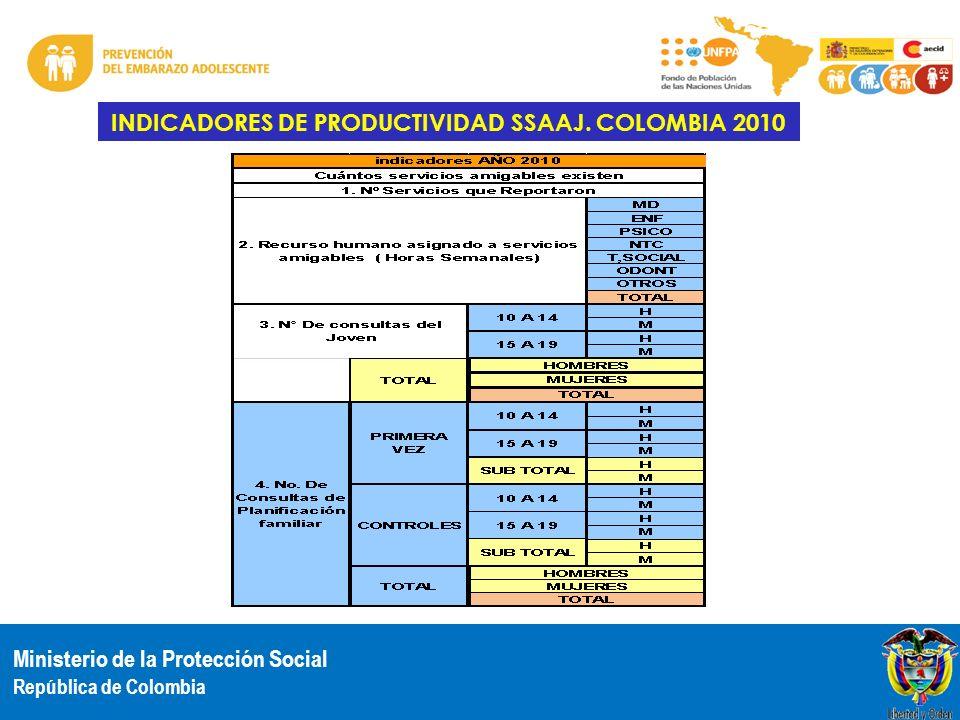 INDICADORES DE PRODUCTIVIDAD SSAAJ. COLOMBIA 2010