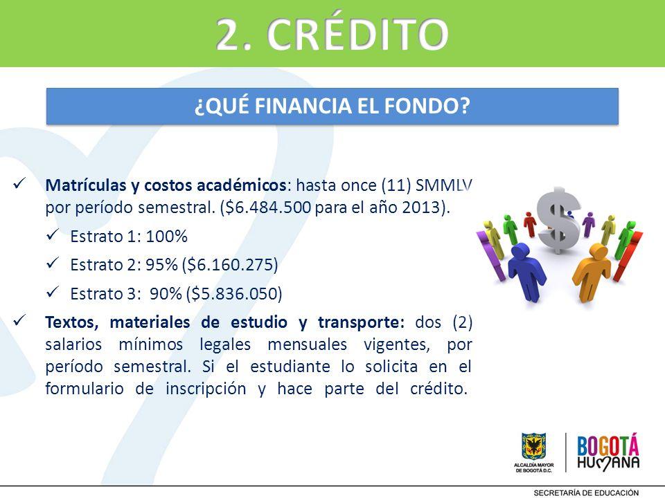 2. CRÉDITO ¿QUÉ FINANCIA EL FONDO