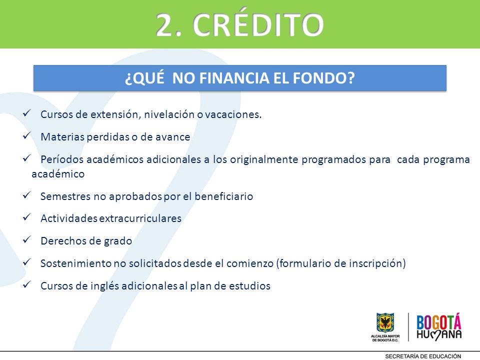 ¿QUÉ NO FINANCIA EL FONDO