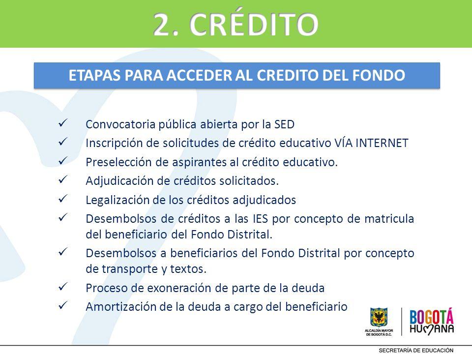 ETAPAS PARA ACCEDER AL CREDITO DEL FONDO