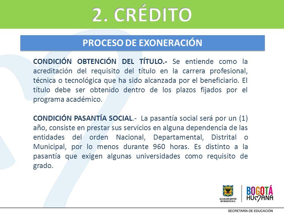 PROCESO DE EXONERACIÓN