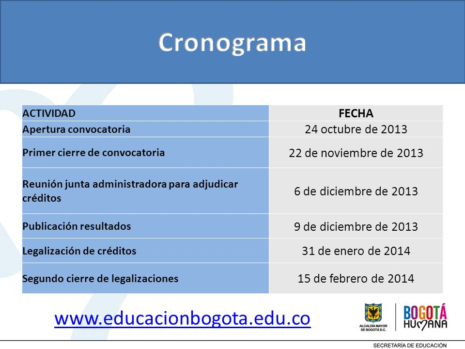Cronograma www.educacionbogota.edu.co FECHA 24 octubre de 2013