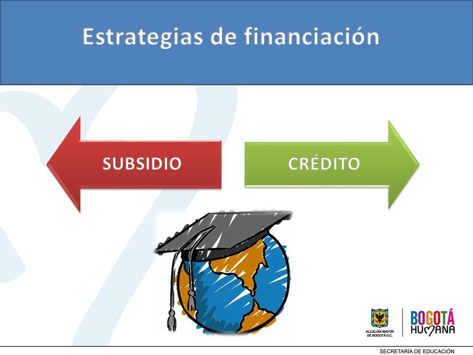 Estrategias de financiación