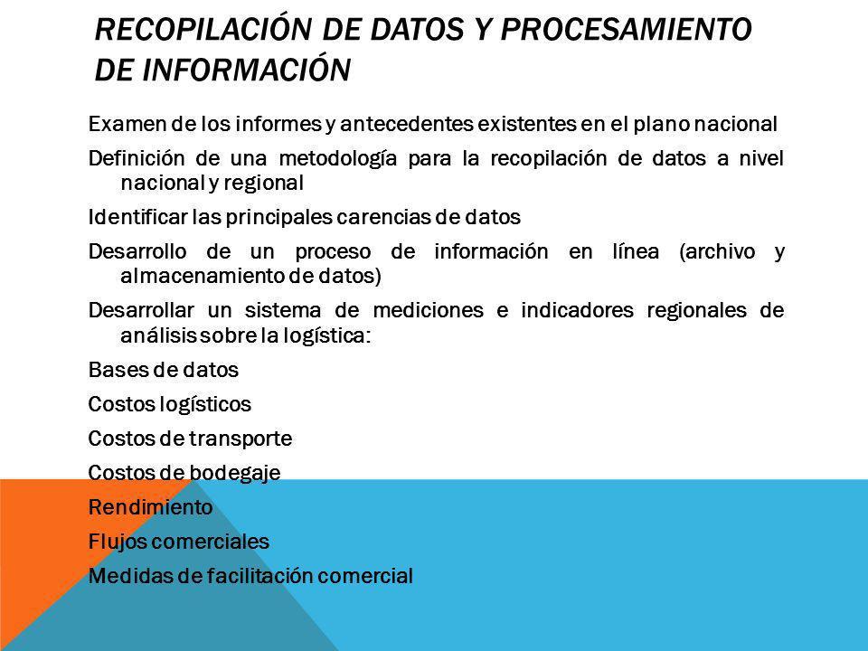 Recopilación de datos y procesamiento de información