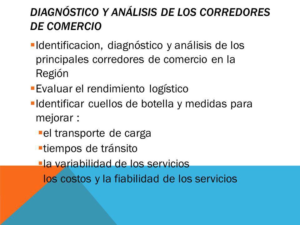 Diagnóstico y Análisis de los Corredores de Comercio
