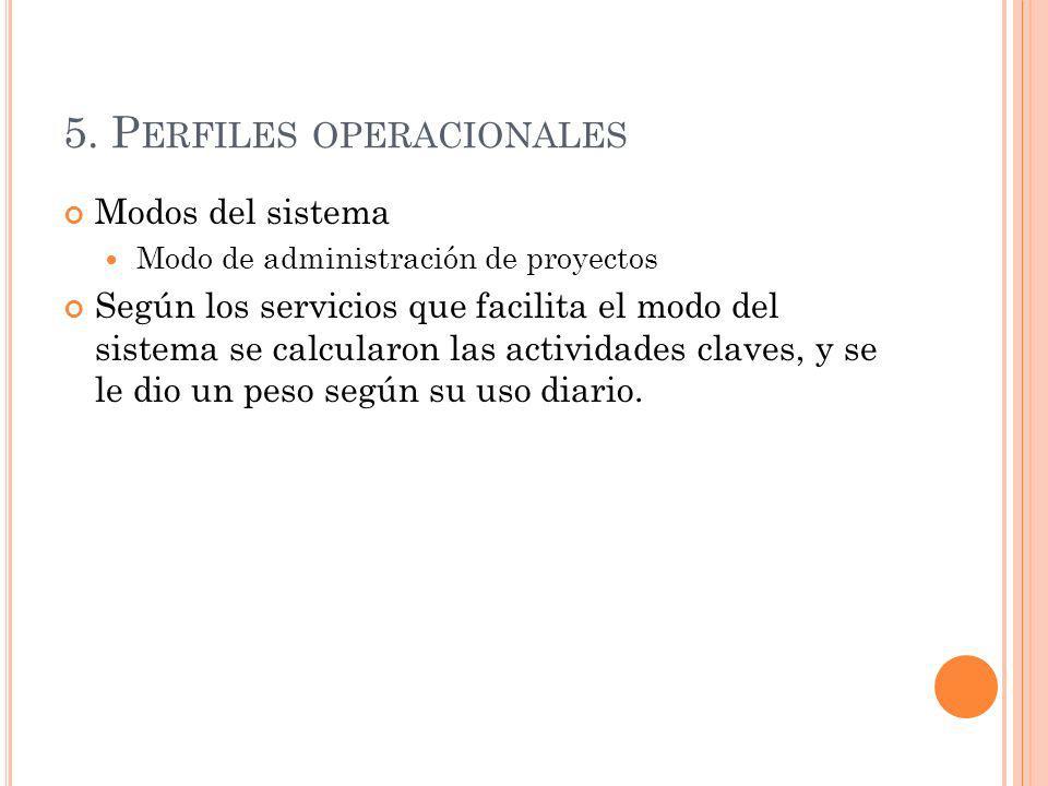 5. Perfiles operacionales