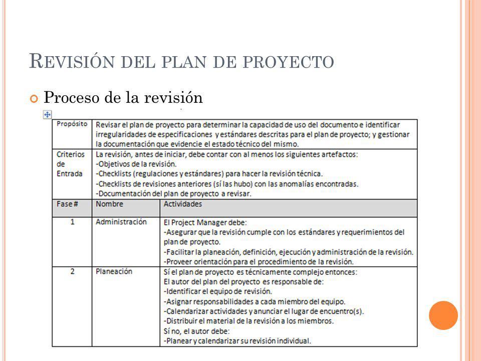 Revisión del plan de proyecto