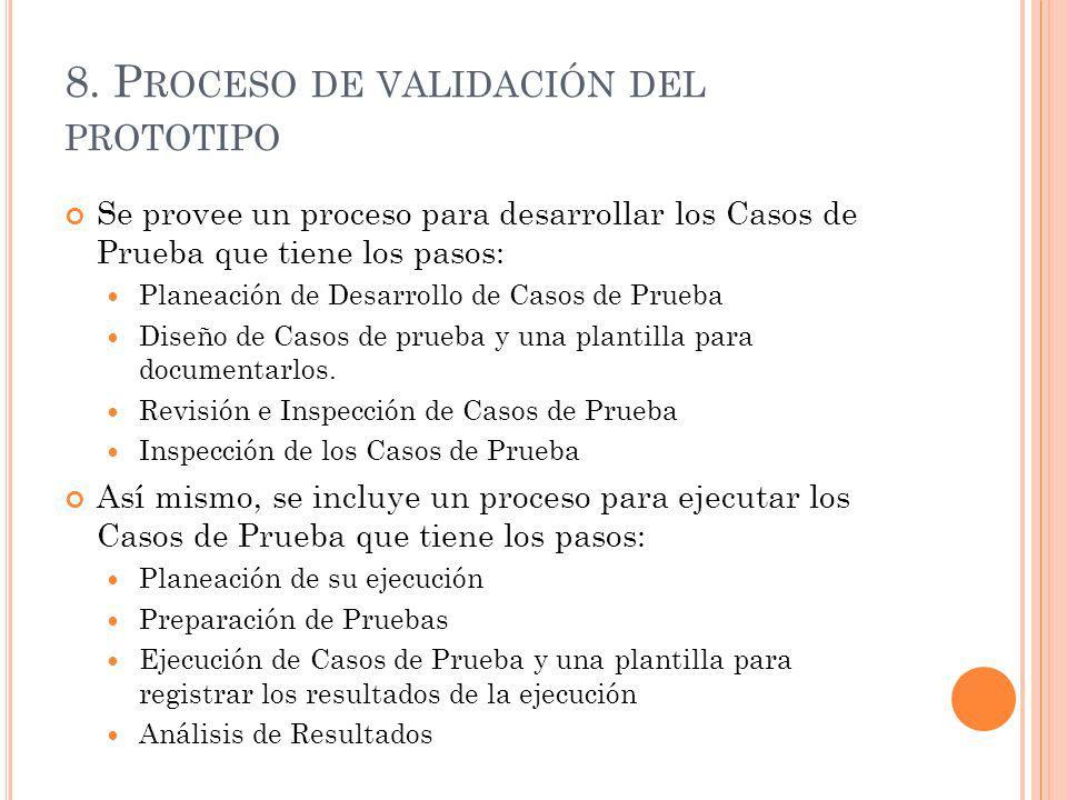 8. Proceso de validación del prototipo