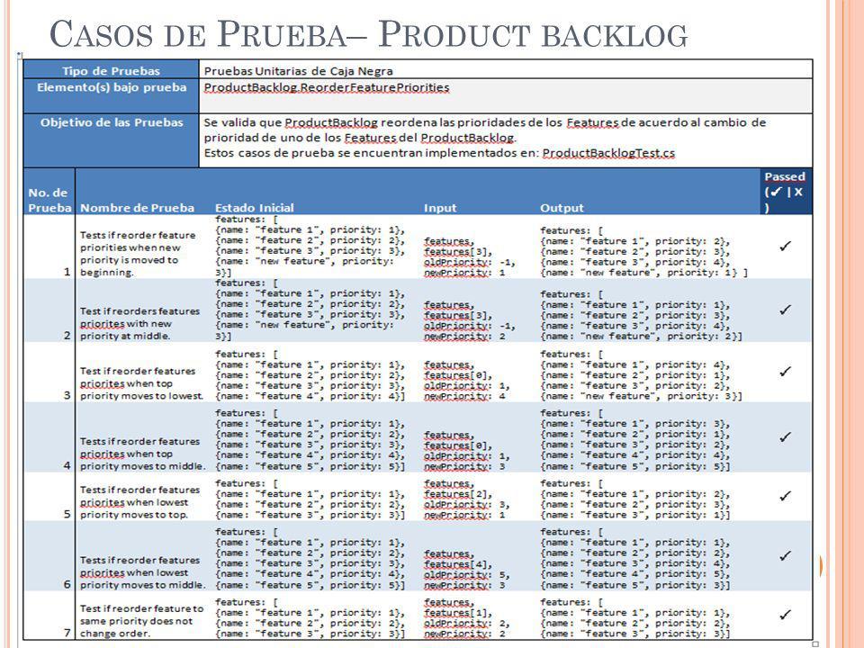 Casos de Prueba– Product backlog