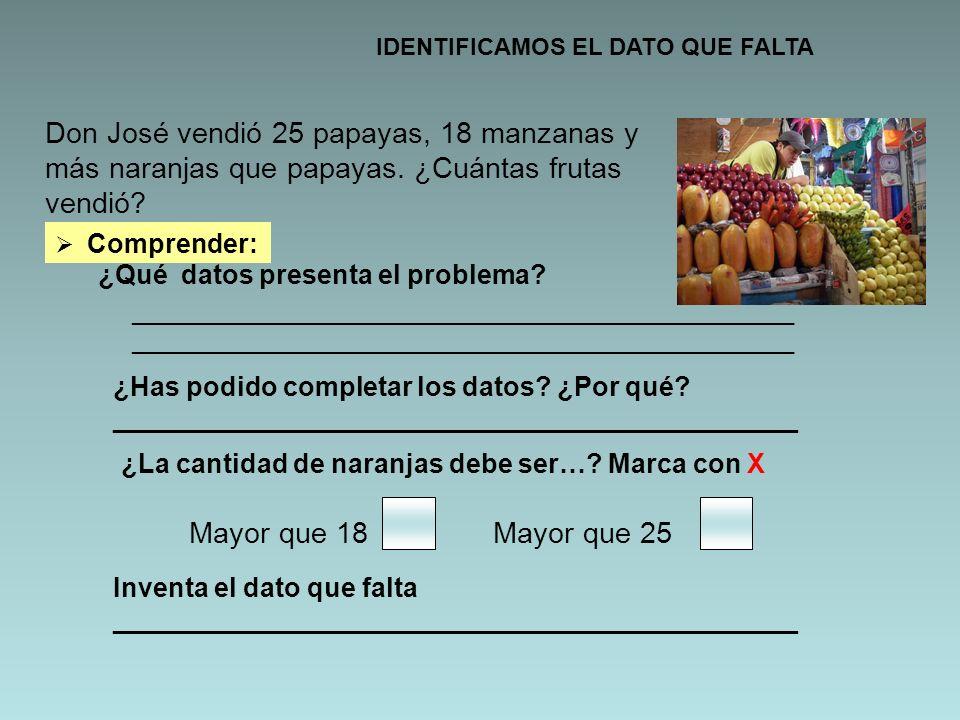 Don José vendió 25 papayas, 18 manzanas y