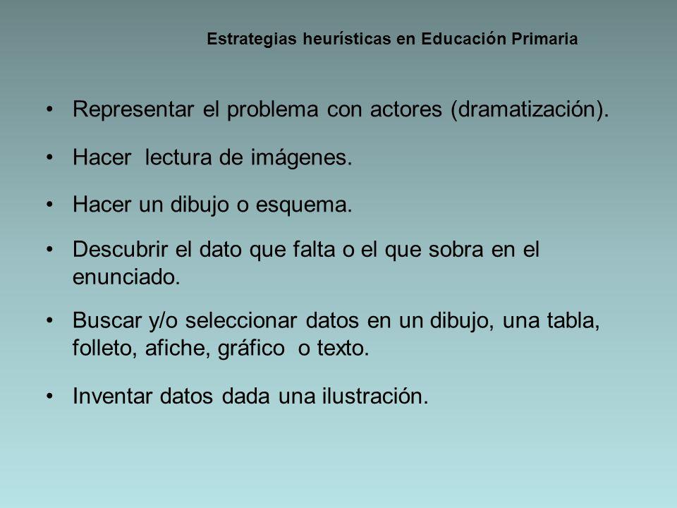 Representar el problema con actores (dramatización).