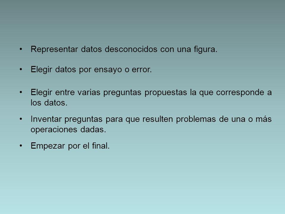 Representar datos desconocidos con una figura.