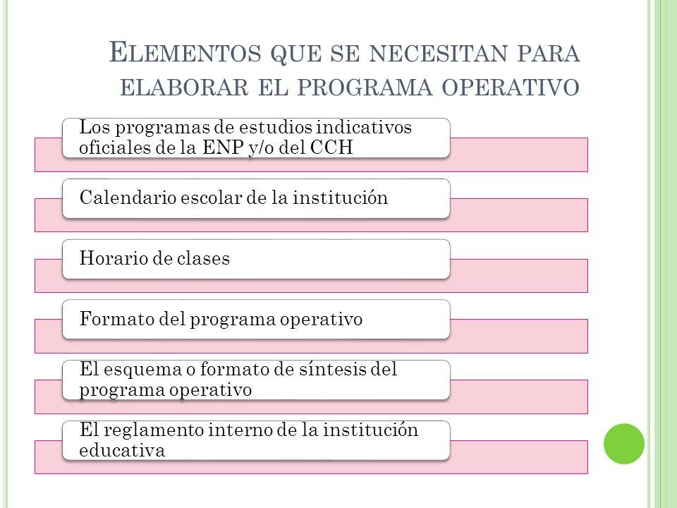 Elementos que se necesitan para elaborar el programa operativo
