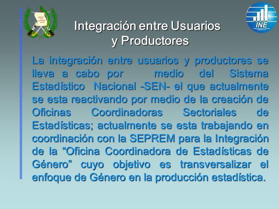 Integración entre Usuarios y Productores