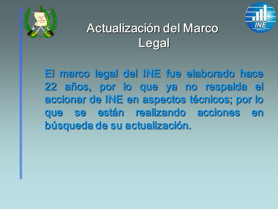 Actualización del Marco Legal