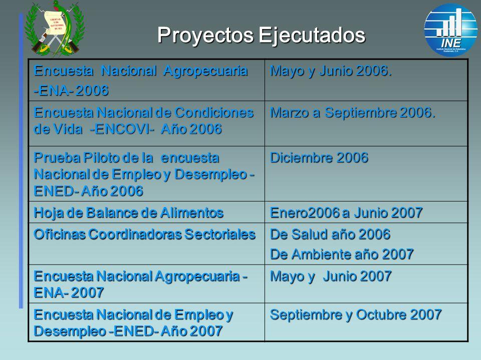Proyectos Ejecutados Encuesta Nacional Agropecuaria -ENA- 2006