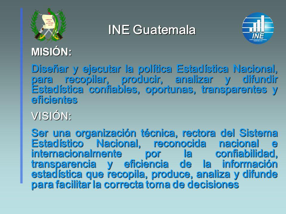 INE Guatemala MISIÓN: