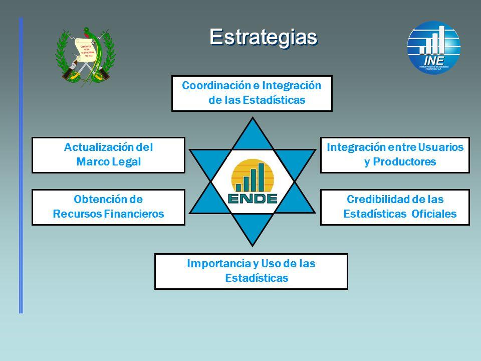 Estrategias Coordinación e Integración de las Estadísticas