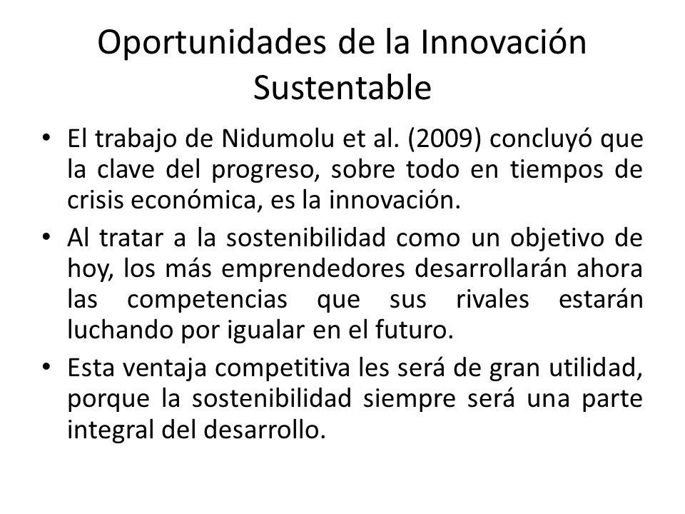 Oportunidades de la Innovación Sustentable