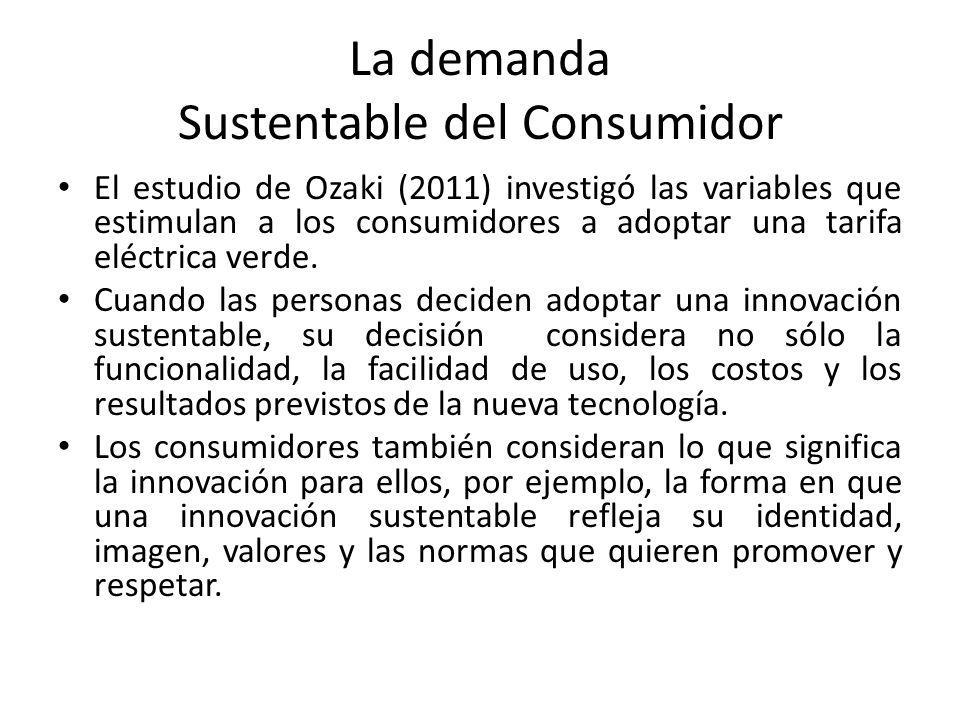 La demanda Sustentable del Consumidor