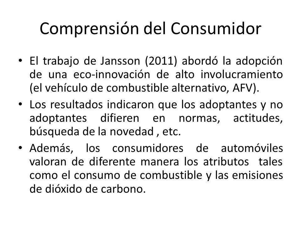 Comprensión del Consumidor