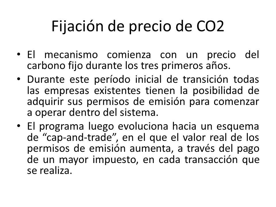 Fijación de precio de CO2