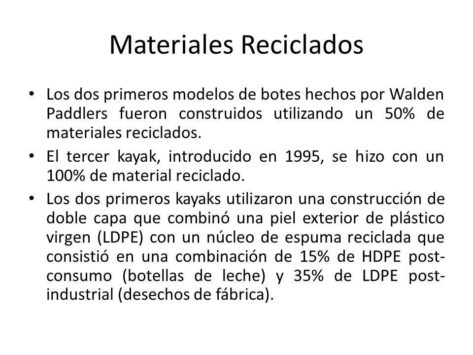 Materiales Reciclados