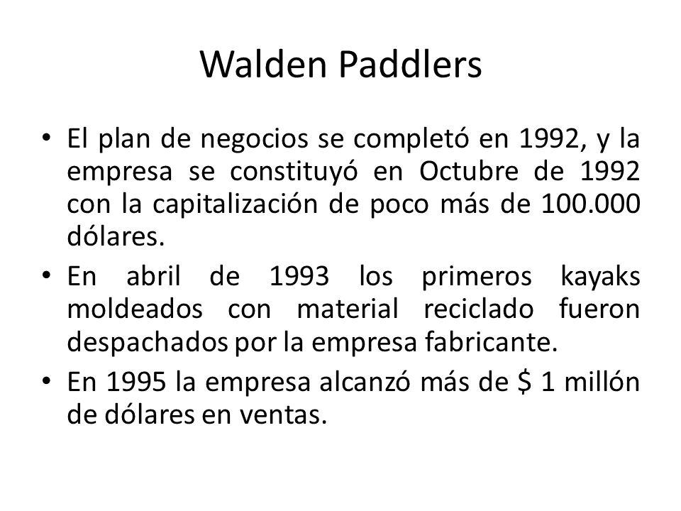 Walden Paddlers