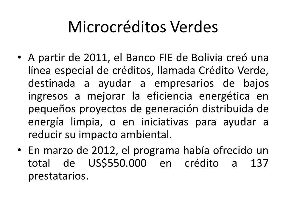 Microcréditos Verdes