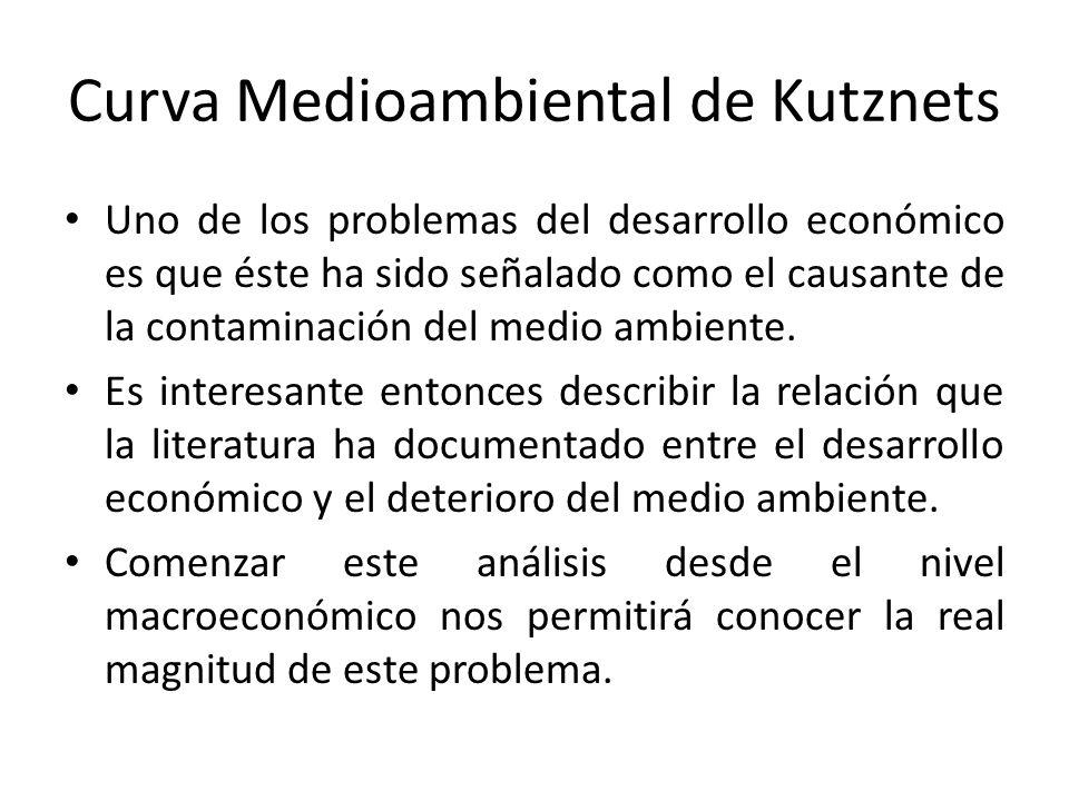Curva Medioambiental de Kutznets