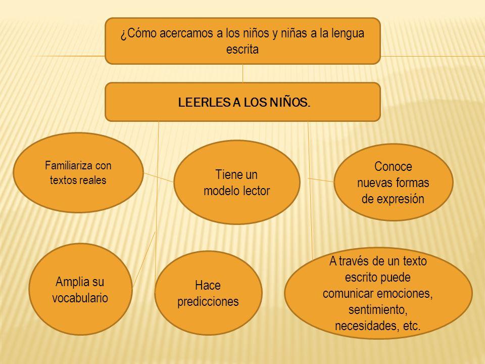 ¿Cómo acercamos a los niños y niñas a la lengua escrita