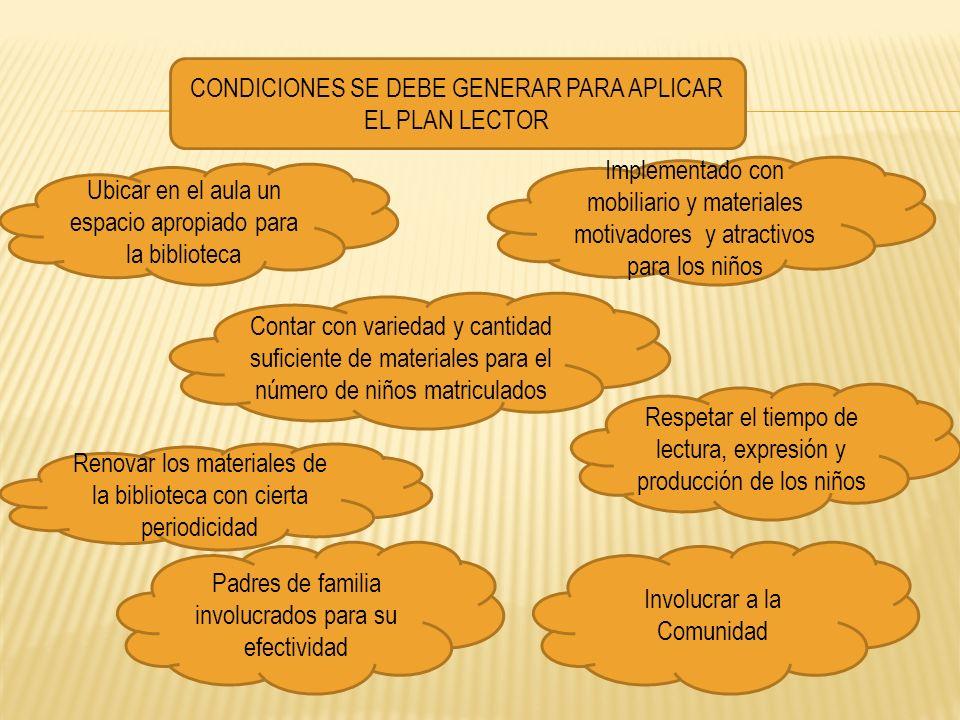 CONDICIONES SE DEBE GENERAR PARA APLICAR EL PLAN LECTOR