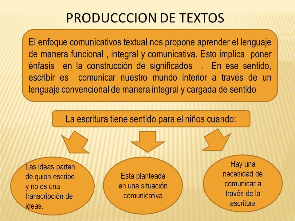 PRODUCCCION DE TEXTOS