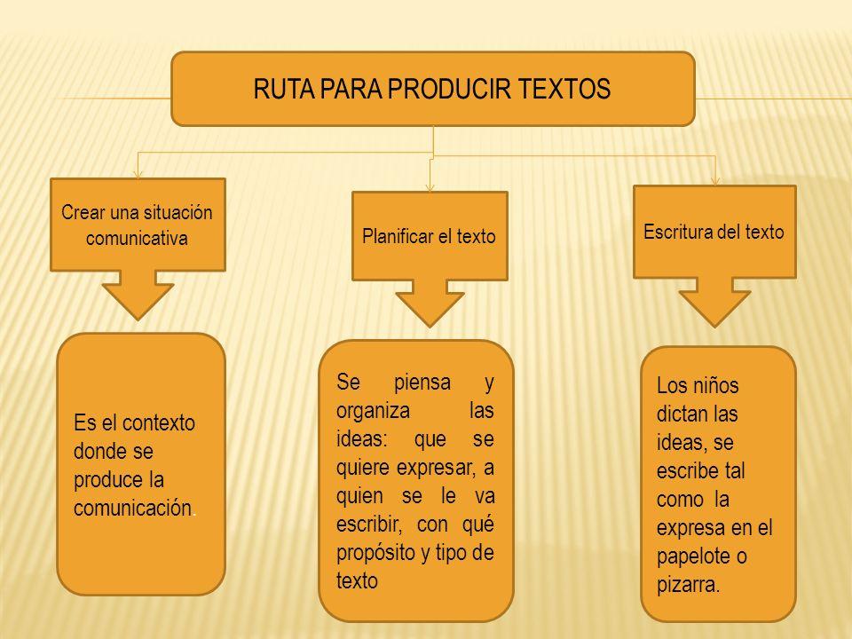 RUTA PARA PRODUCIR TEXTOS