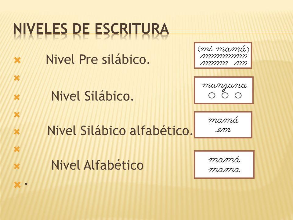 NIVELES DE ESCRITURA Nivel Pre silábico. · Nivel Silábico.