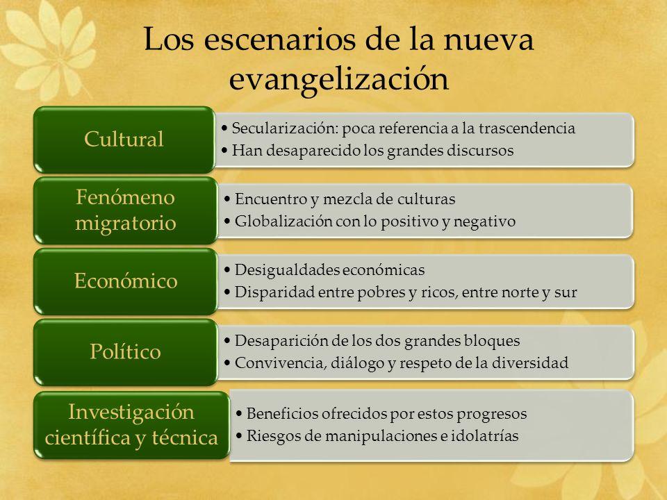 Los escenarios de la nueva evangelización