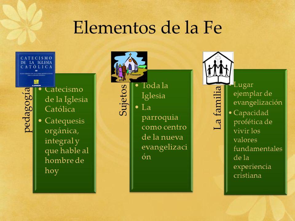 Elementos de la Fe Catecismo de la Iglesia Católica