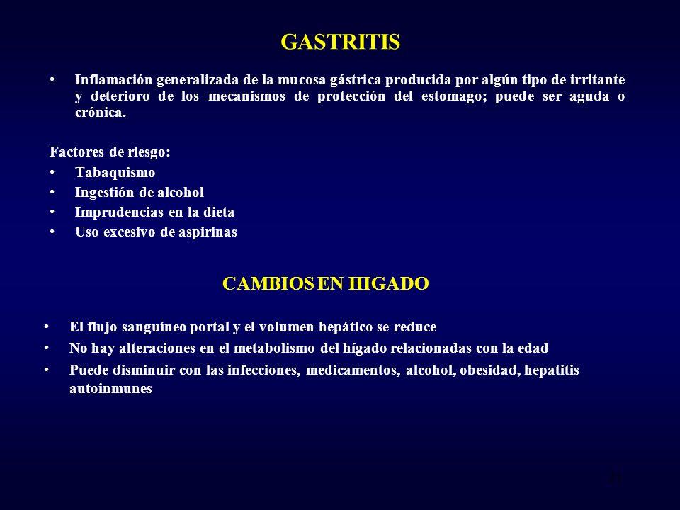 GASTRITIS CAMBIOS EN HIGADO
