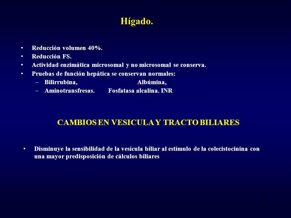 CAMBIOS EN VESICULA Y TRACTO BILIARES