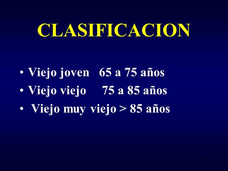 CLASIFICACION Viejo joven 65 a 75 años Viejo viejo 75 a 85 años