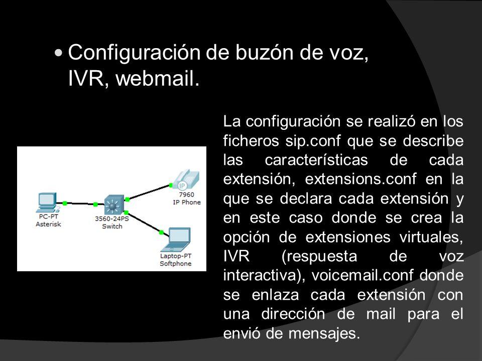 Configuración de buzón de voz, IVR, webmail.
