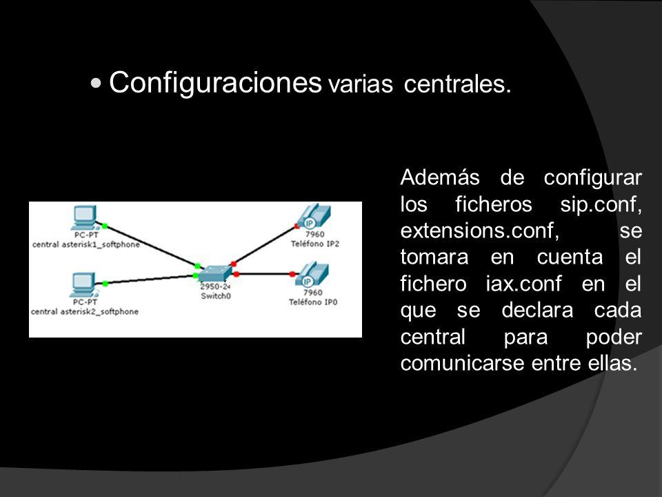 Configuraciones varias centrales.