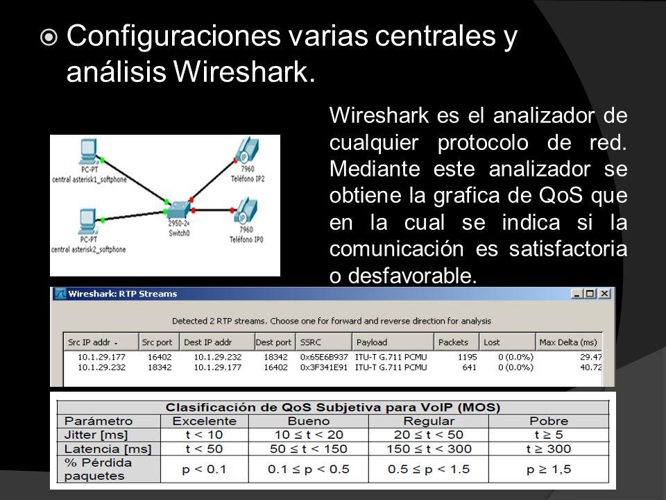 Configuraciones varias centrales y análisis Wireshark.