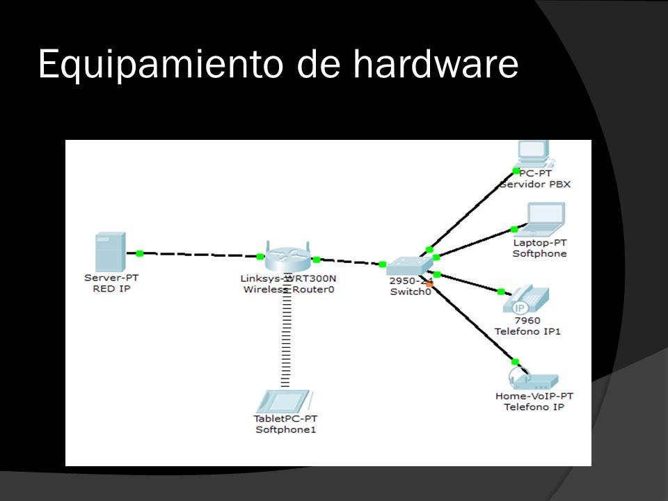 Equipamiento de hardware
