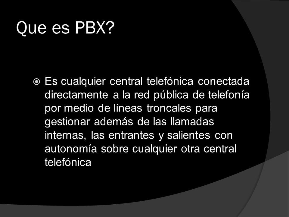 Que es PBX