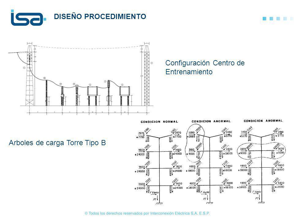 Configuración Centro de Entrenamiento