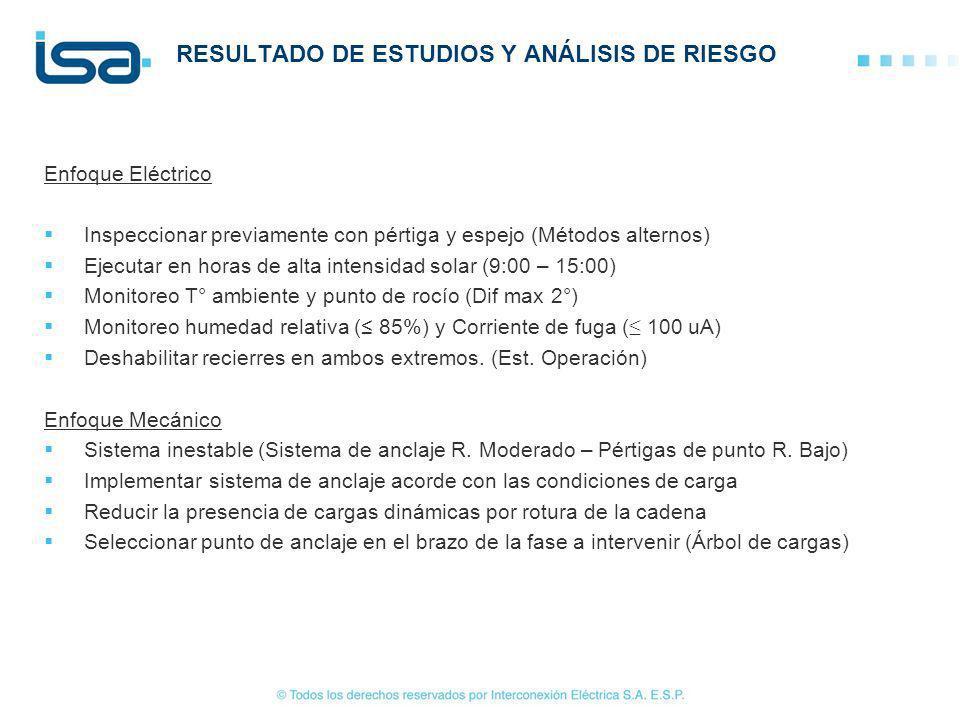 RESULTADO DE ESTUDIOS Y ANÁLISIS DE RIESGO