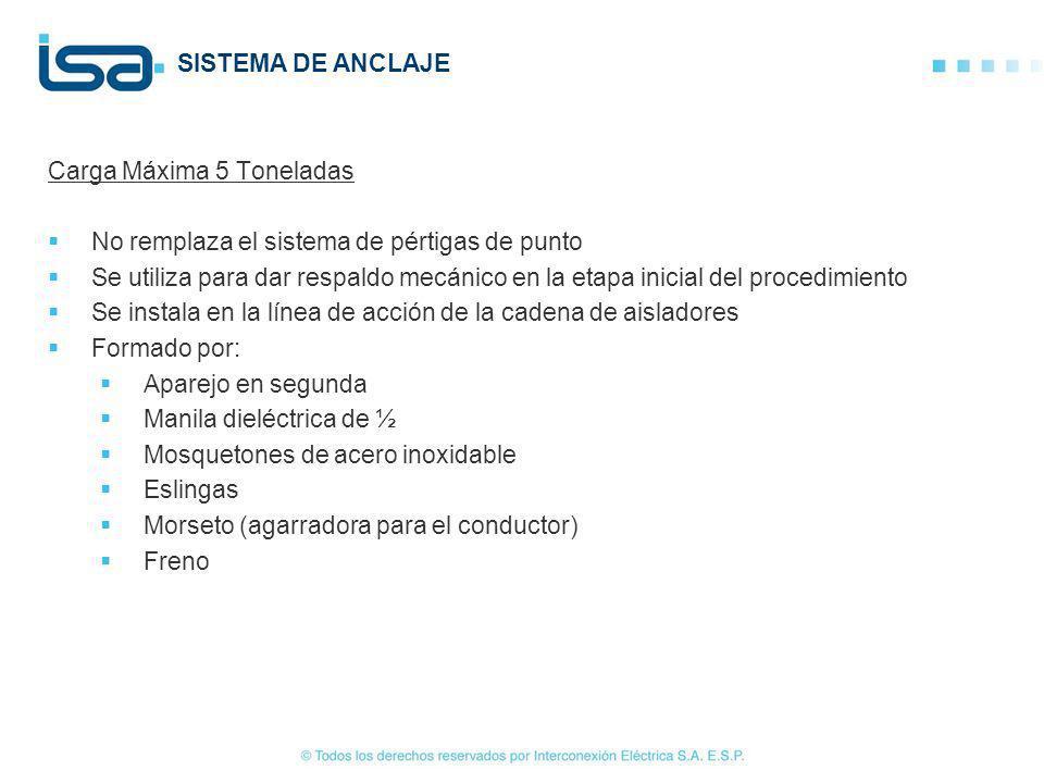 SISTEMA DE ANCLAJE Carga Máxima 5 Toneladas. No remplaza el sistema de pértigas de punto.