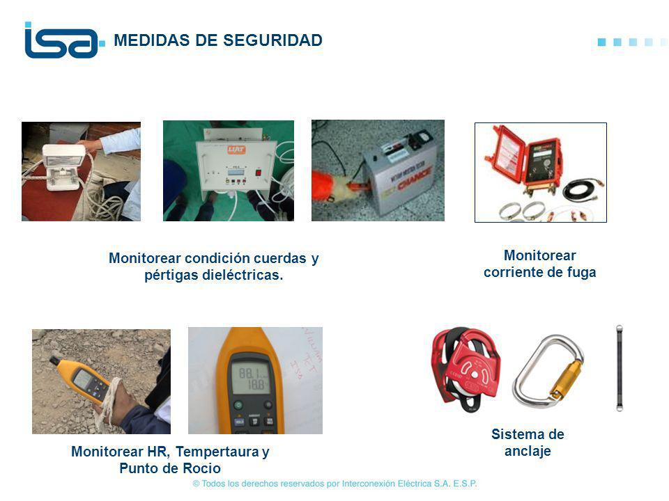 MEDIDAS DE SEGURIDAD Monitorear corriente de fuga