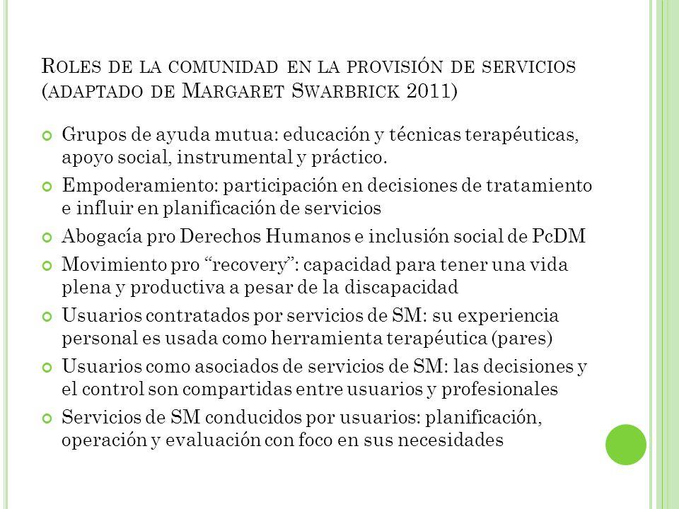 Roles de la comunidad en la provisión de servicios (adaptado de Margaret Swarbrick 2011)